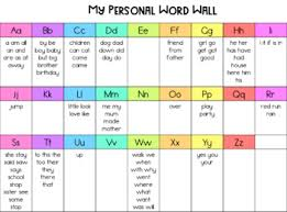 High Frequency Word Chart Personal High Frequency Word Chart