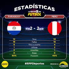 RPP Noticias - ⚽ ¡Empate en Asunción! 🔥🔥 Estas son las estadísticas que  nos dejó el Paraguay 2-2 Perú. ¡Vamos, Perú! 🇵🇪👏