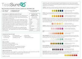 Aquarium Water Test Chart All About Aquarium Design