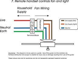 hunter 85112 wiring diagram wiring diagram virtual fretboard hunter 85112 04 wiring diagram ceiling fan simple