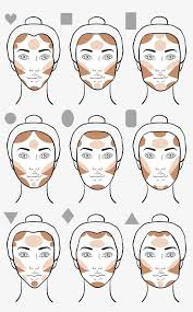 a variety of face makeup tips diamond shaped face square face oval face