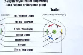 dodge ram 7 way wiring diagram wiring diagram and ebooks • dodge 7 pin trailer wiring wiring diagram rh 4 1 3 restaurant freinsheimer hof de dodge ram 1500 wiring diagram 96 dodge ram wiring diagram