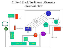 alternator voltage regulator wiring ford truck enthusiasts forums d f1 traditional ignition and charging system jpg views 11396 size