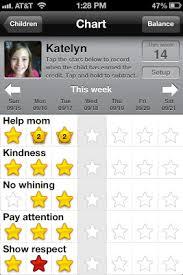 Ireward Chart App Iphone Ipad Andriod Kindle Nook And