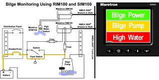 bilge pump switch wiring solidfonts wiring diagram for a bilge pump switch the