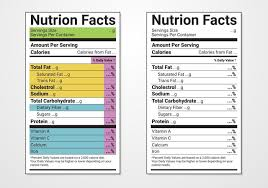 Nutrition Labels Template Nutrition Templates Magdalene Project Org
