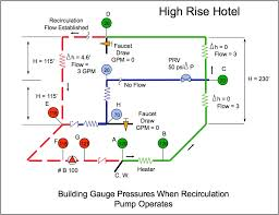 domestic hot water recirculation part 8 proper application of prv pump operating jpg
