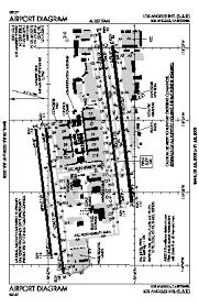 Klax Charts Pdf Los Angeles International Airport Lax Map Aerial Photo