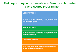 Scientific Writing Supporting Scientific Writing During Program Turnitin