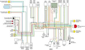 honda dio scooter wiring diagram annavernon 50 wiring diagram dio home diagrams