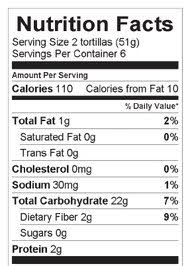 Nutrition Label Gets A Design Overhaul The New York Times