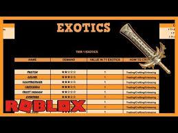 Roblox Assassin Value List 2018 Read Description