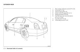 2005 altima owner s manual 11