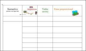 Glad Sentence Patterning Chart For Spanish Oraciones En Espanol
