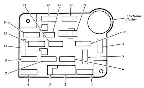 ford e series e 250 e250 1995 2014 fuse box diagram carknowledge ford e series e 250 e250 1995 2014 fuse box diagram