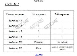 ГДЗ контрольные работы по литературе класс Зубова Тест 1 Тест 2 Тест 3 Тест 4 Тест 5 Тест 6 Тест 7 Тест 8 Тест 9 Тест 10 Тест 11 Тест 12 Тест 13 Тест 14 Тест 15 Тест 16 Тест 17