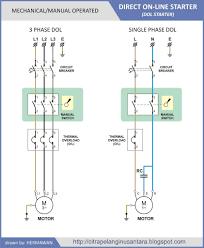dol starter panel wiring diagram fresh single phase dol starter wiring diagram shahsramblings experienciavital co valid dol starter panel wiring diagram