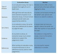 Evaluative Essay Topics How To Write An Evaluation Essay Essay Tigers