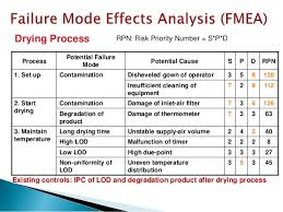 Calculation Of Risk Priority Numbar