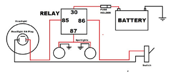 wiring for driving lights skazu co inside light relay diagram how to wire spotlights into high beam at Spotlight Wiring Diagram Relay