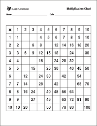 Multiplication Chart To 50 Printable Missing Multiplication Chart Class Playground