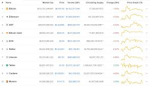 Analysts Bitcoin Btc Volatility Hits 12 Week Low Etf