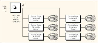 wiring downlights diagram 240v wiring image wiring wiring downlights diagram 240v wiring auto wiring diagram schematic on wiring downlights diagram 240v