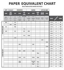 Paper Equivalent Chart Paper Equivalent Chart Murrprintingbeaufort