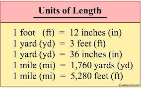 Python Convert The Distance In Feet To Inches Yards And