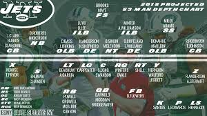New York Jets Depth Chart 2018