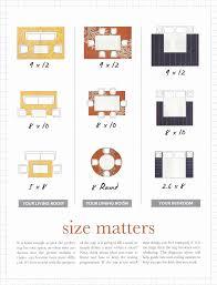 rug sizes for living room. Full Size Of Living Room:living Room Rug Guide Best What Area Sizes For