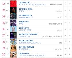 Shout Out To Ksi Down Like That Is His First Top 20 Single
