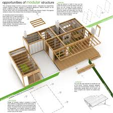 Environmental Homes Design Ideas Sustainable Homes Design Wallpapers Design