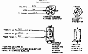 luxury 39 examples tps wiring diagram rum lamb com tps wiring diagram how to disconnect wiring harness from tps sensor ford