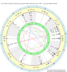 Birth Chart John Mccain Virgo Zodiac Sign Astrology