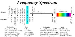 The Mars Microrover Radio