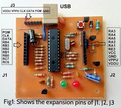 picture of controller part