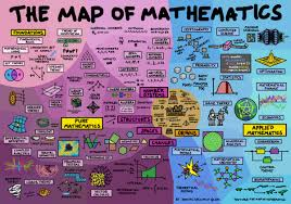 a map of mathematics – denise gaskins' let's play math