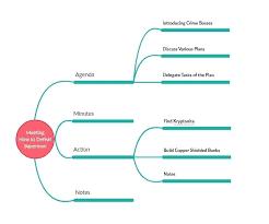 Microsoft Word Diagram Templates Flowchart Networking How Diagram Template Microsoft Word Updrill Co