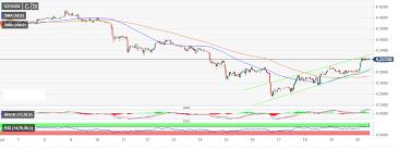 Iota Price Analysis Miota Usd Leads Crypto Market In