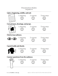 presentation rubrics k st century skills and common core i think this is a great way to help students plan their presentation and improving their presentation strategies