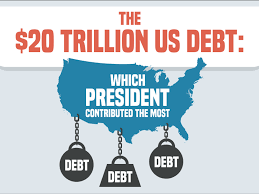 The 22 Trillion U S Debt Which President Contributed The Most