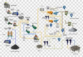 Copper Refining Flow Chart Engineering Process Flow Diagram Mining Copper Extraction