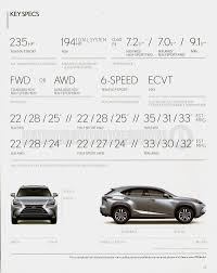 ImportArchive / Lexus NX 2015‑ Specifications Pages