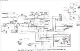 la145 wiring diagram wiring diagram mega john deere 145 wiring diagram wiring diagram la145 wiring diagram