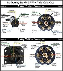 round trailer plug wiring diagram Trailer Plug Wiring Diagram 7 round trailer wiring diagram wiring diagram blog trailer plug wiring diagram 7 pin