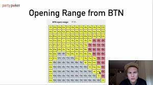 Preflop Calling Range Chart The Ultimate Guide To Preflop Opening Ranges