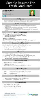 What A Resume Should Look Like Fresher CV Format Fresher Resume Sample Example Naukrigulf 67