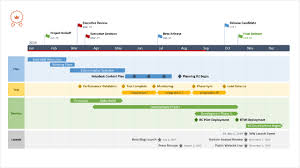 Gantt Chart Numbers Template How To Make A Gantt Chart In Numbers For Mac Template