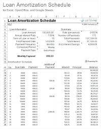 5 Year Amortization Schedule Excel Loan Amortization Schedule Excel Template Lovely Mortgage